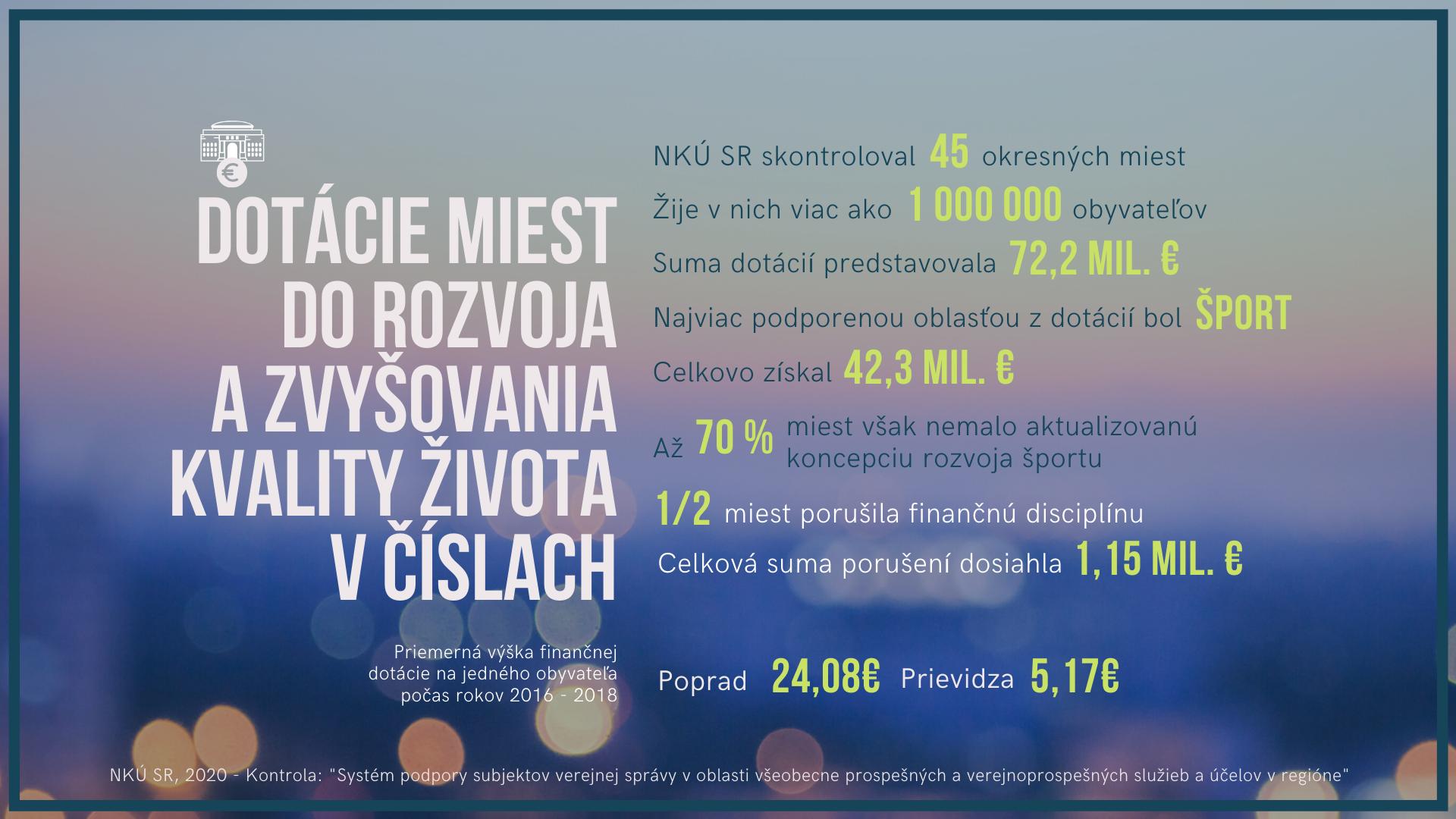 infografika - dotácie v číslach