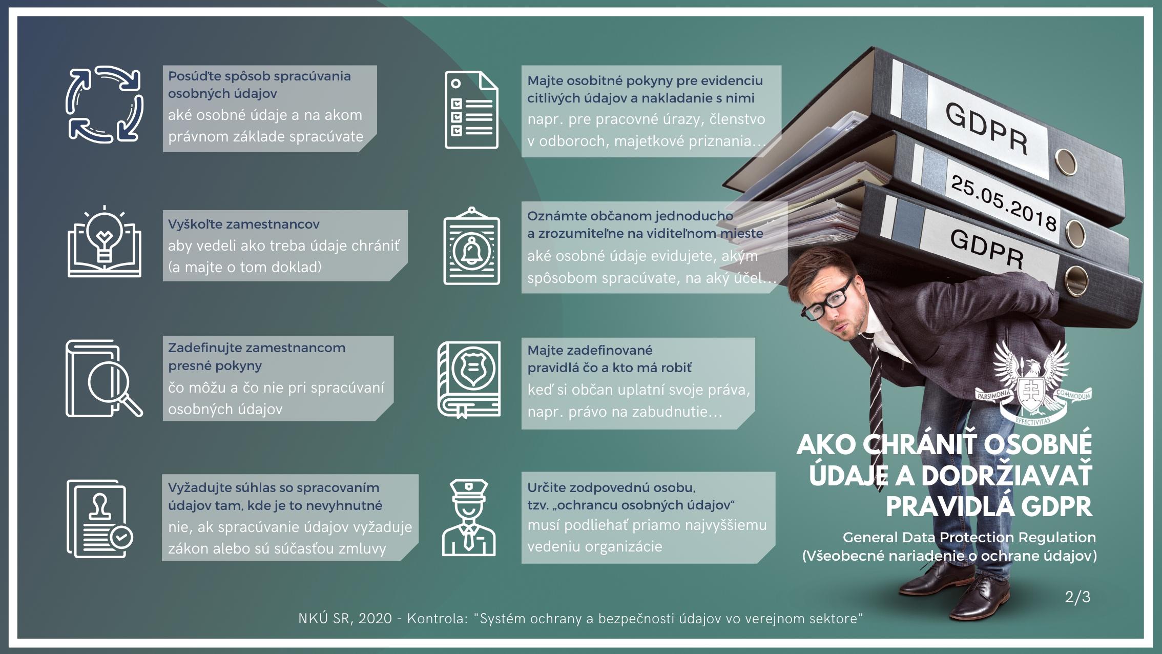 GDPR - infografika 2