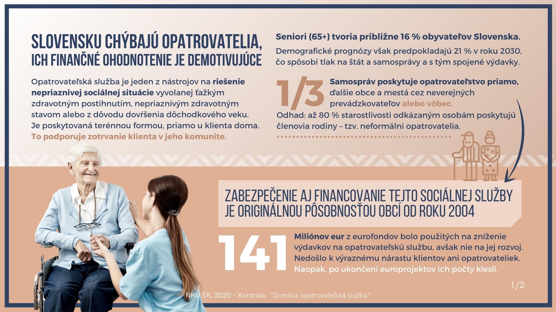 Infografika - opatrovateľská služba