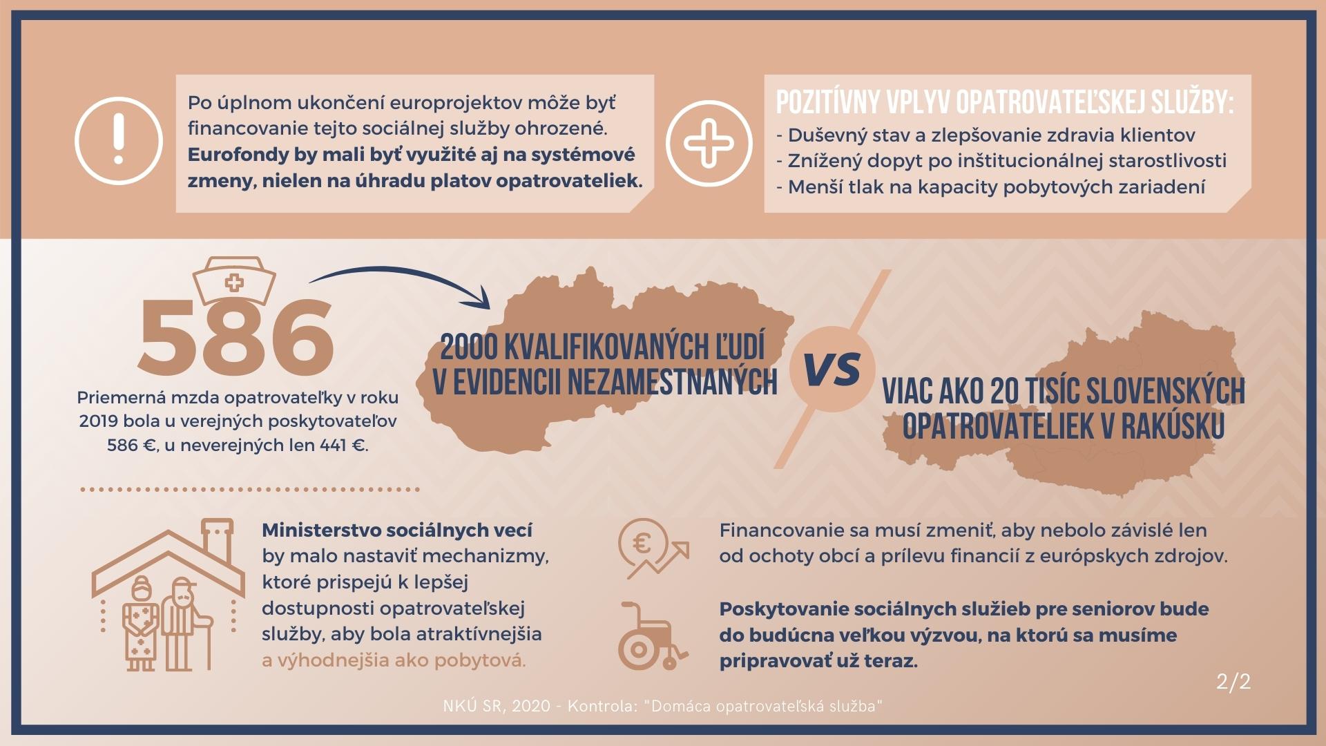 Infografika 2 - opatrovateľská služba