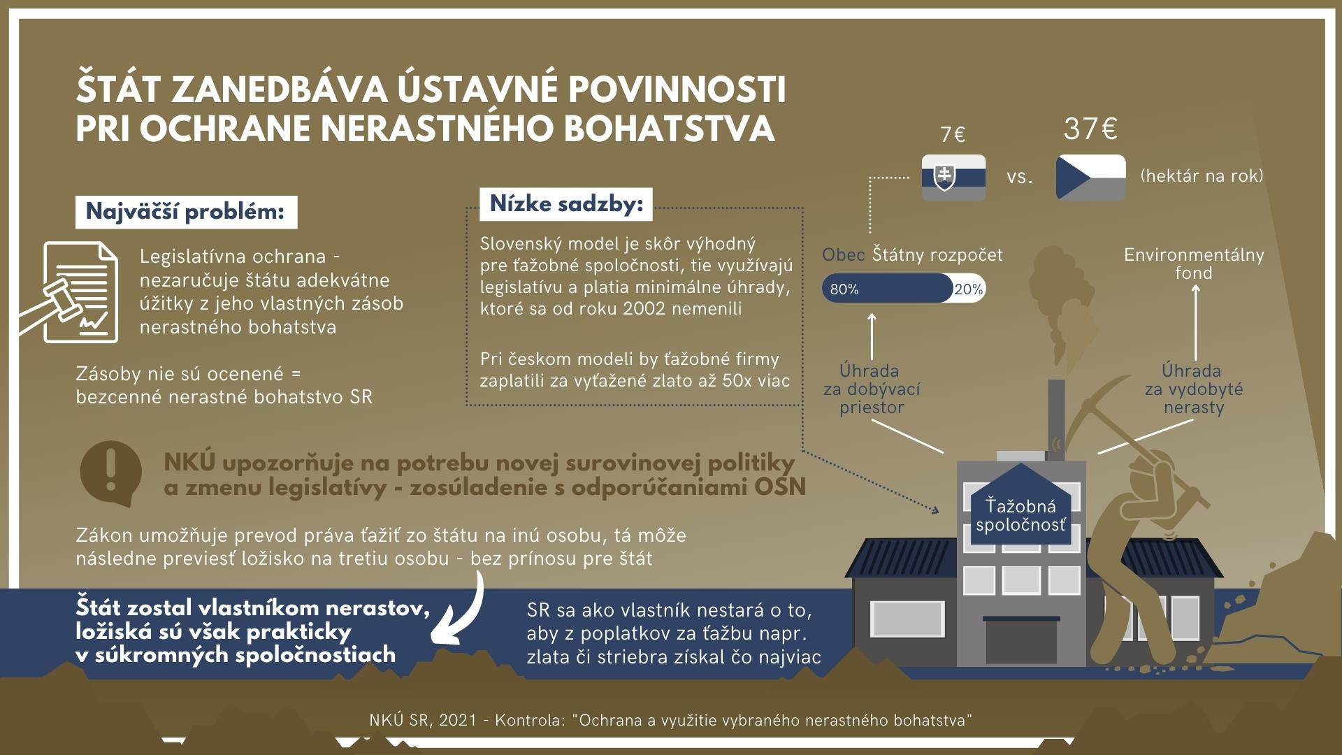 infografika - nerastné bohatstvo