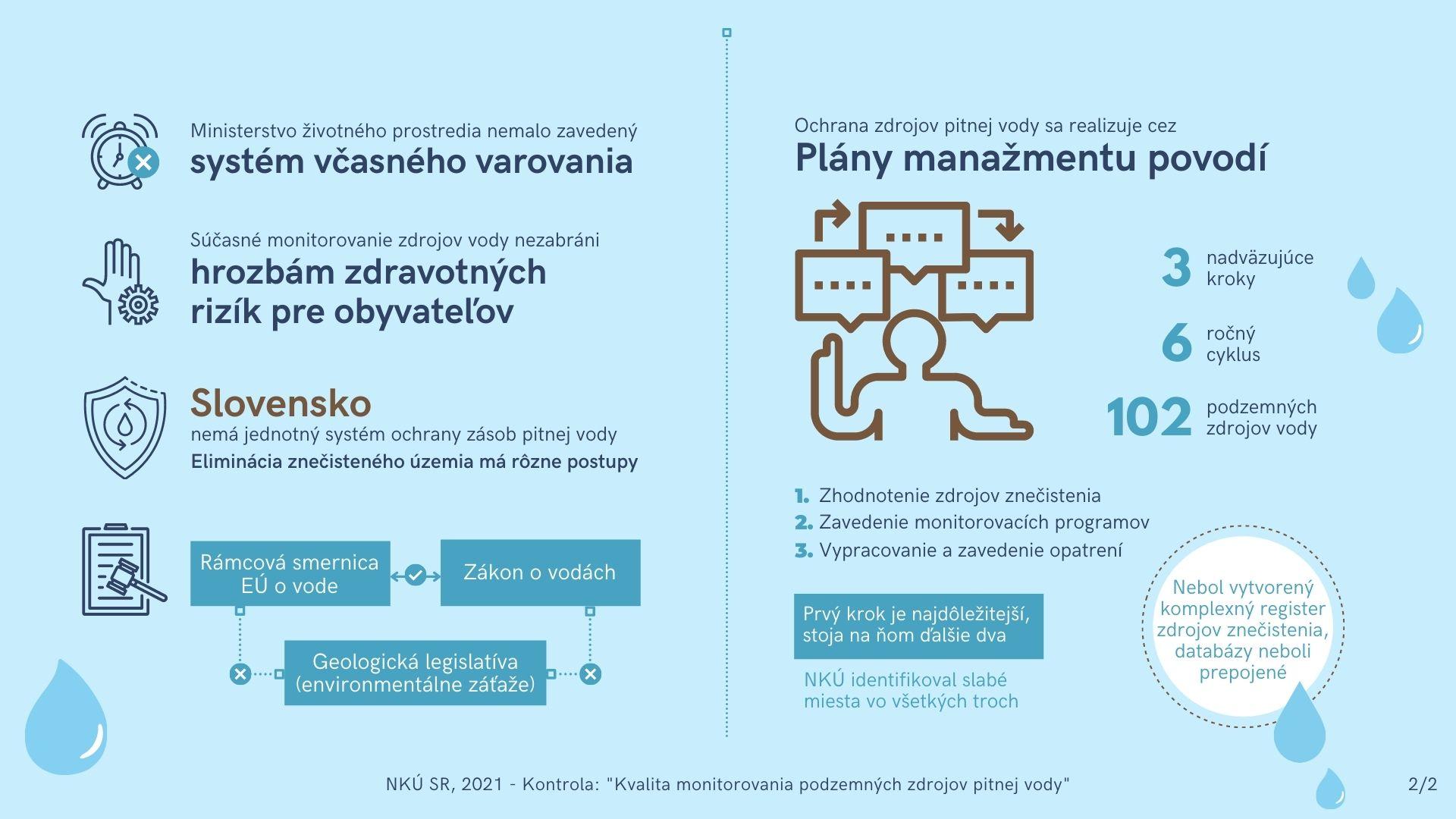 infografika - pitná voda 2
