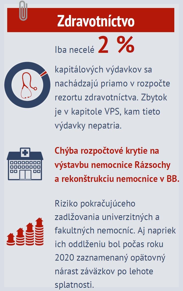 Infografika - zdravotníctvo