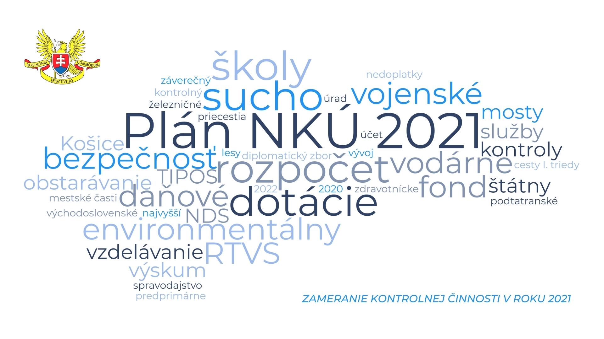 Grafika - plán kontrol NKÚ SR 2021