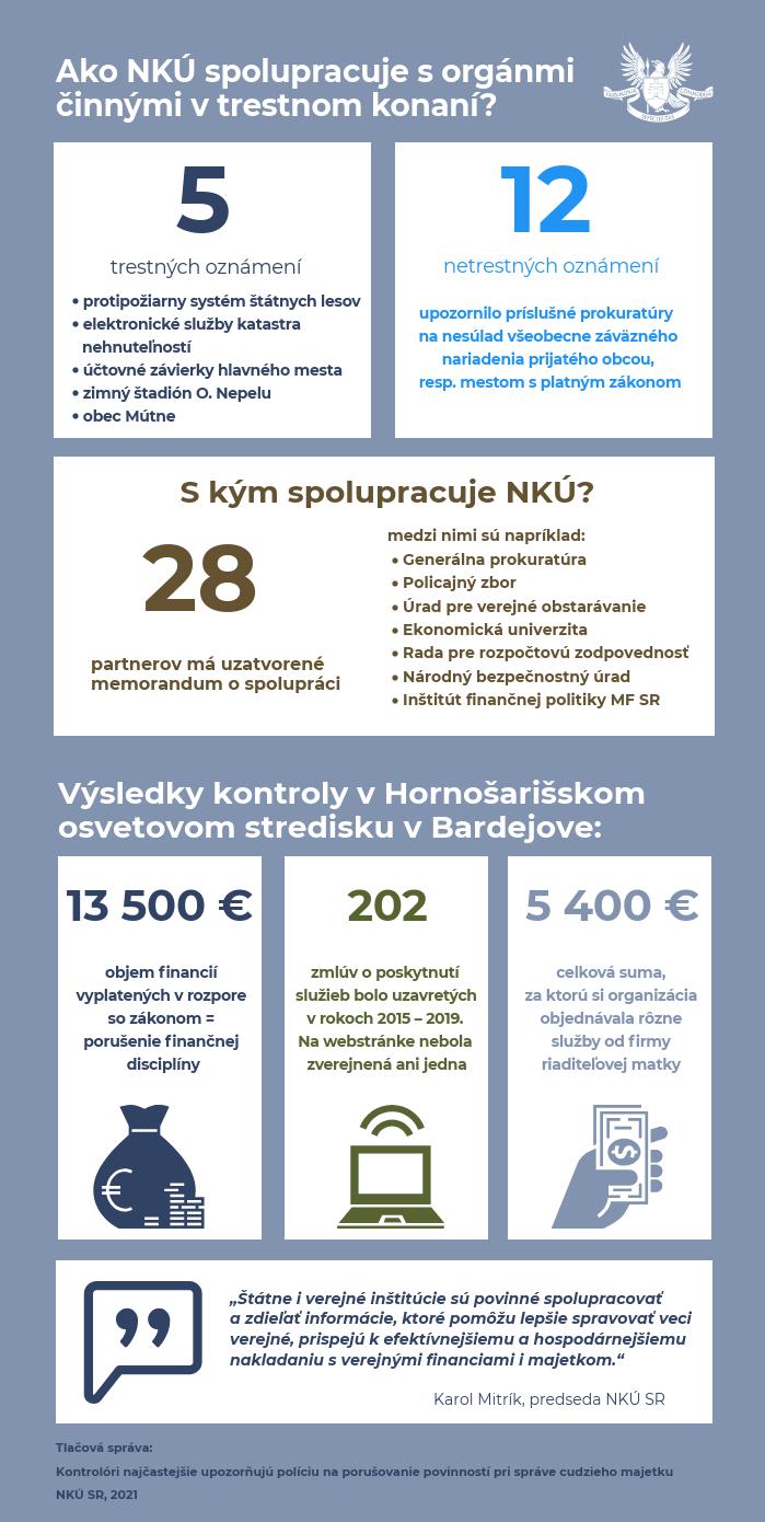 Infografika - spolupráca orgánmi činnými v trestnom konaní