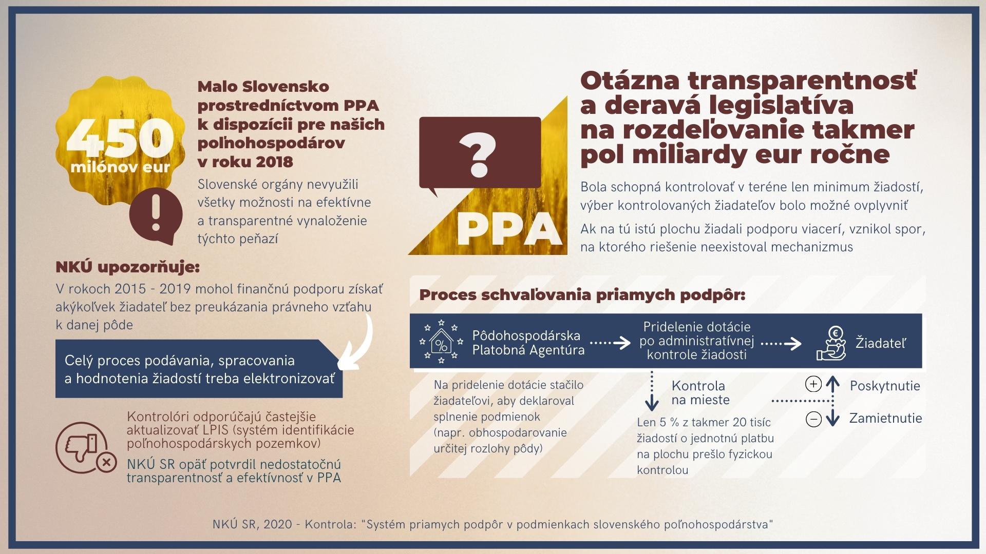 Infografika Priame podpory 1
